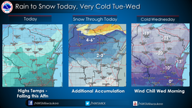Snow, arctic air preparing to sweep across Wisconsin