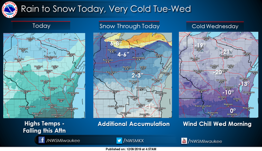 Rain is expected to change to snow across much of Wisconsin with arctic air on the way for the state.