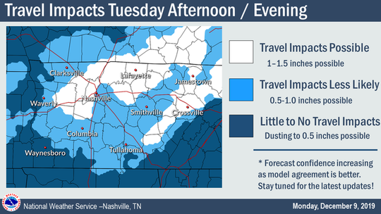 The National Weather Service in Nashville says up to 1 and a half inch of snow could fall Tuesday night, Dec. 10, 2019