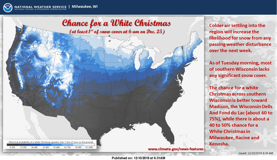 Far northern Wisconsin pretty much has a white Christmas locked in, according to the National Weather Service. For the rest of Wisconsin, the chances are good but not guaranteed.