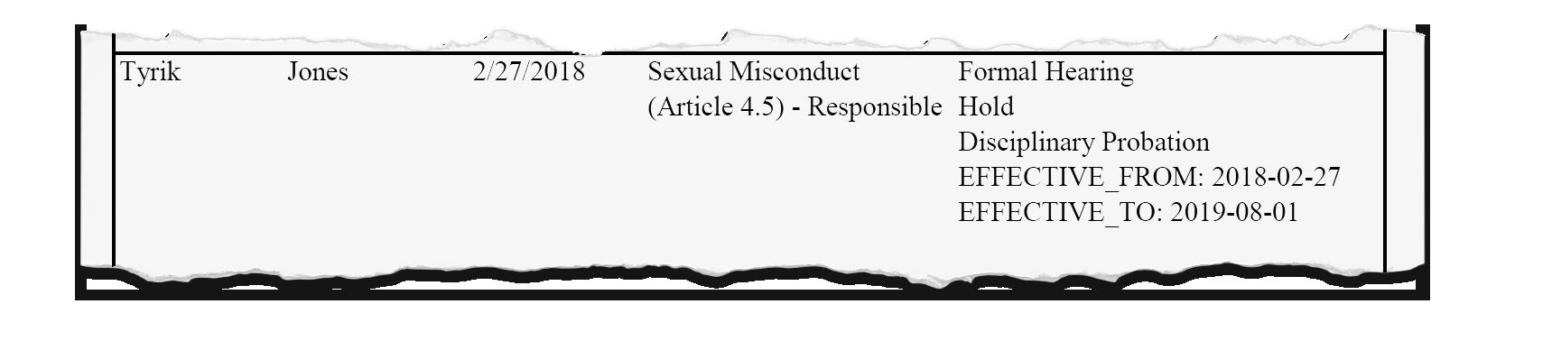 Tyrik Jones disciplinary records.