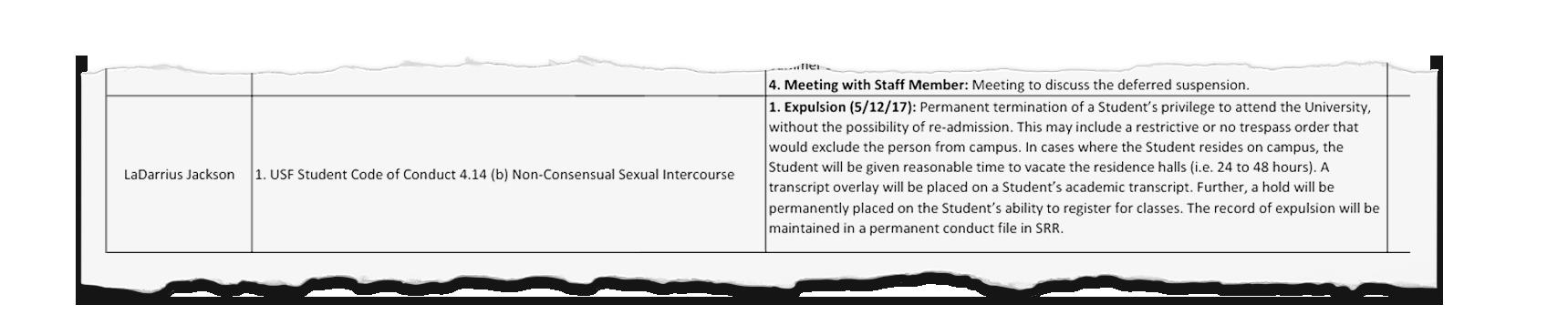 LaDarrius Jackson disciplinary records.