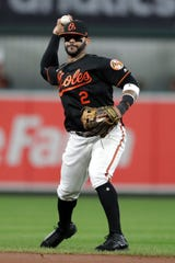 Infielder Jonathan Villar was traded to the Marlins from the Orioles.