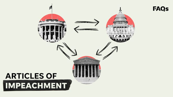 Trump impeachment: Role of Congress and future of US