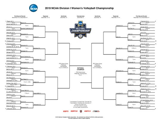 2019 NCAA Volleyball Tournament bracket