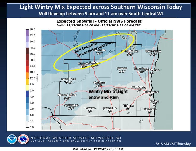 A mess of wintry weather is expected during the afternoon and overnight hours Thursday across southern Wisconsin.
