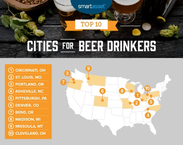 Cincinnati was the best city for beer drinkers in 2019, according to a new report from Smart Asset.