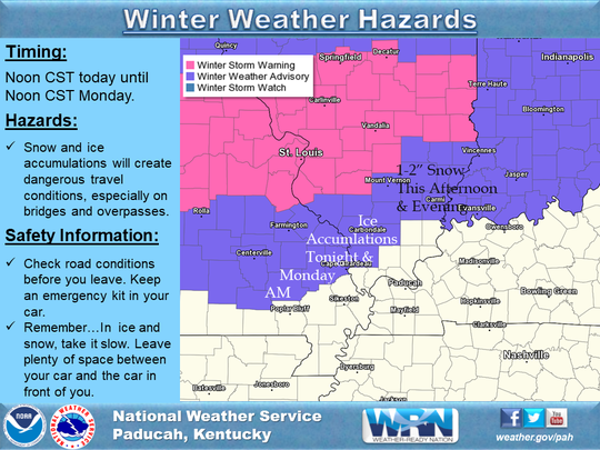 There's some winter weather in the forecast Sunday, Dec. 15, the National Weather Service says.