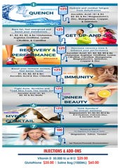 List of different treatments available at IV Therapy Solutions Evasnville