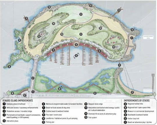 A look at possible improvements to Renard Island. The proposal to turn the island into a recreational asset includes a mix activities and uses.