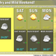 Warmer-than-normal temperatures are forecast for the weekend across southern Wisconsin.