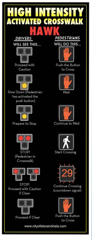 Drivers have two weeks to become familiar with a new crosswalk system that will go live on Masonic Drive.