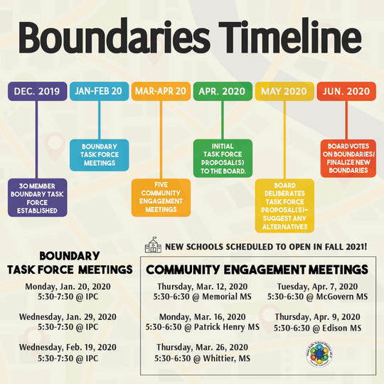 Timeline of Sioux Falls School District redistricting plans.