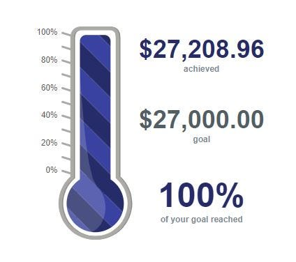 """""""The Mystery Hour"""" reached its goal of raising $27,000 to pay off people's medical debt as part of a fundraiser."""