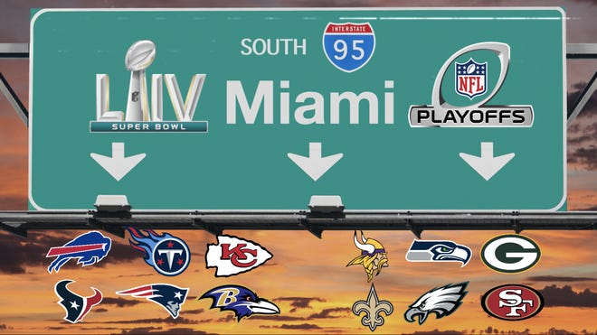 Nfl Playoff Schedule 2020 Dates Times Teams Tv Channels