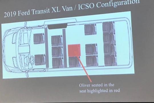 A diagram of the van Marquis Oliver was riding in before he opened the door (pictured in black at the top of the van) and jumped out on southbound U.S. 127.