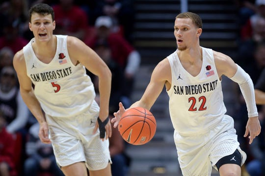 San Diego State guard Malachi Flynn, right, dribbles the ball ahead of forward Yanni Wetzell.
