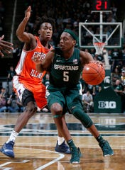 Michigan State's Cassius Winston drives against Illinois' Ayo Dosunmu during the second half.