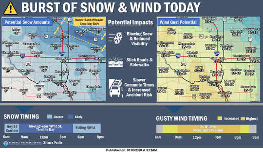 Snow and wind could affect driving conditions north of Sioux Falls Friday, Jan. 3.