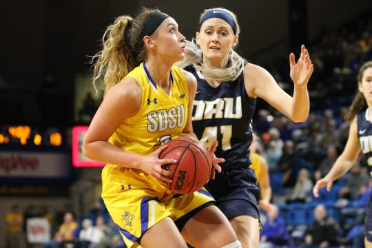 SDSU's Rylie Cascio Jensen goes up for a shot in Thursday's win over Oral Roberts