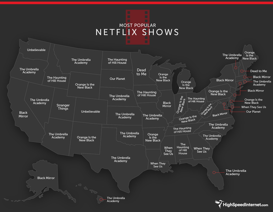 HighSpeedInternet ranked the most popular Netflix shows using Google Trends.