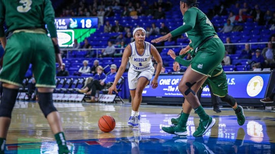 MTSU's Anastasia Hayes (1) prepares to drive against Charlotte players on January 4, 2020.