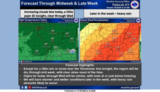Weather outlook for late in the week