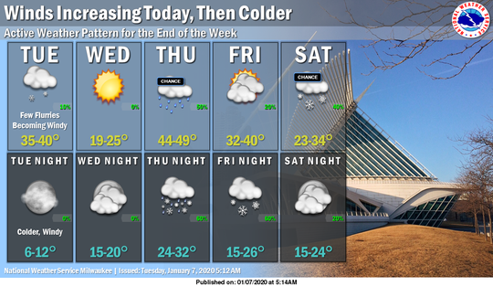 Colder temperatures Tuesday night into Wednesday could be followed by the potential for accumulating snow by week's end.