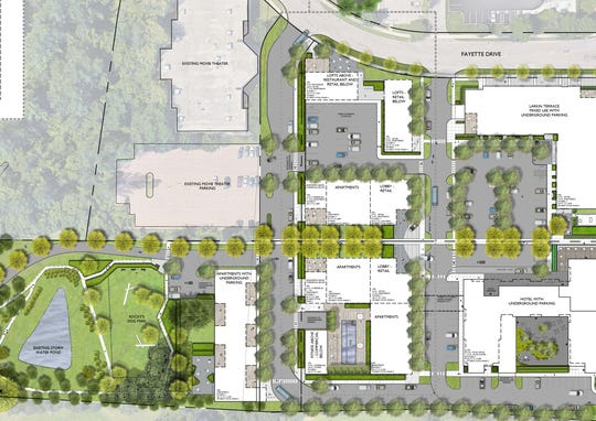 Clockwise, from top right: Larkin Terrace (completed in 2019); a proposed hotel; and two clusters of commercial/residential buildings are seen in this early-stage master plan of a development on Shelburne Road in South Burlington. This plan, created by Wagner Hodgson Landscape Architecture, was discussed by the city's Development Review Board on Jan. 7, 2019.