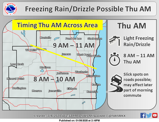 Freezing drizzle may arrive for the morning commute in southern Wisconsin on Thursday.