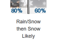 The National Weather Service predicts snow on Saturday.