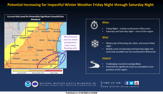 Forecasters say a powerful storm system will bring two rounds of winter weather to southern Wisconsin beginning Friday and lasting throughout the weekend.