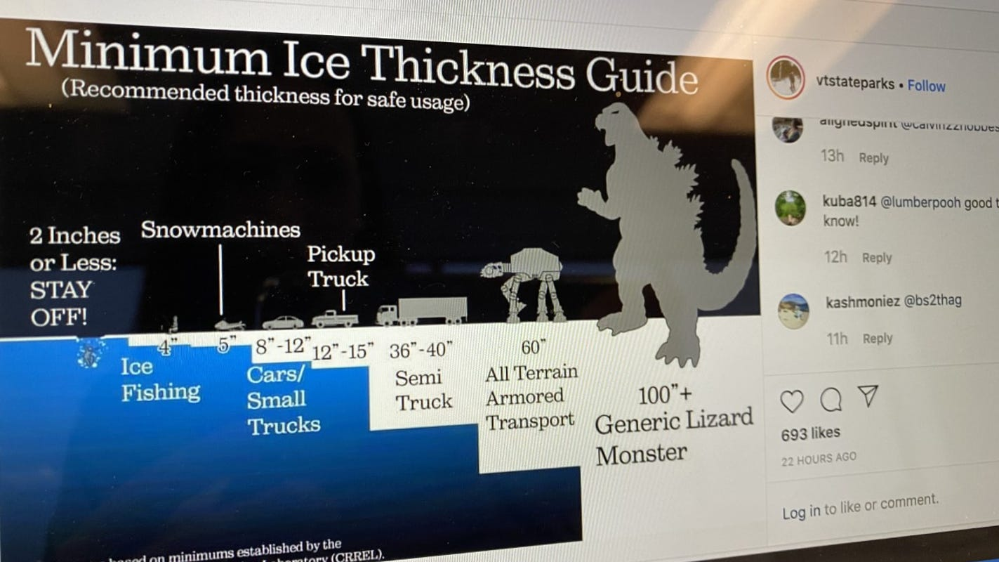 How thick does lake ice need to be to support Godzilla? Vermont State Parks knows