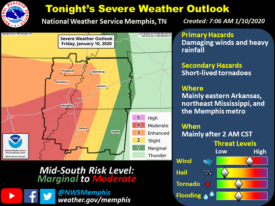 The National Weather Service expects strong storms to bring damaging winds, heavy rainfall and potential tornadoes to the mid-South between Friday night and Saturday morning.