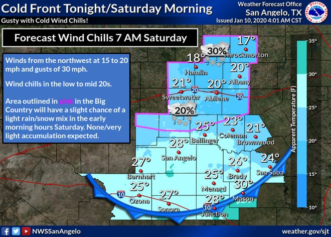 National Weather Service predicts temperatures for wind chills Jan. 10-11.