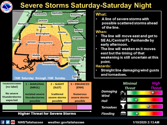 A line of severe storms will sweep across the Southeast this weekend, arriving in the Tallahassee area Saturday night or Sunday morning.