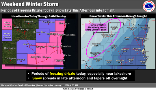 The metro Milwaukee area is under a winter storm warning for Saturday.