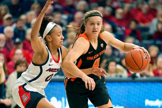 Oregon State guard Mikayla Pivec (0) drives against Arizona guard Amari Carter during the first half of an NCAA college basketball game Friday, Jan. 10, 2020, in Tucson, Ariz.