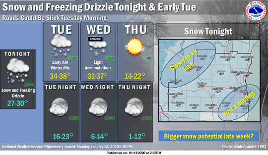 Light snow possibly mixed with freezing drizzle is forecast in southern Wisconsin late Tuesday.