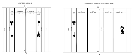 A graphic showing the proposed bike lanes for Midland Avenue. The intersection with Paramus Road graphic details the westbound side of Midland Avenue from Paramus Road to Coolidge Place.