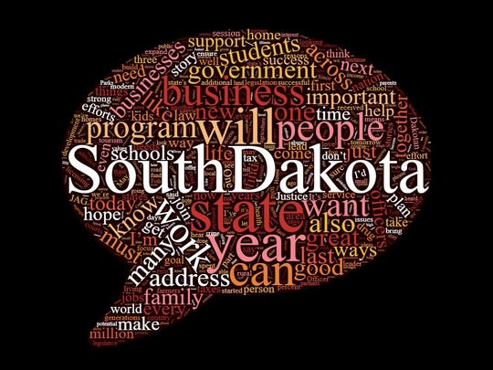Word cloud for Gov. Kristi Noem's State of the State address on Tuesday afternoon.