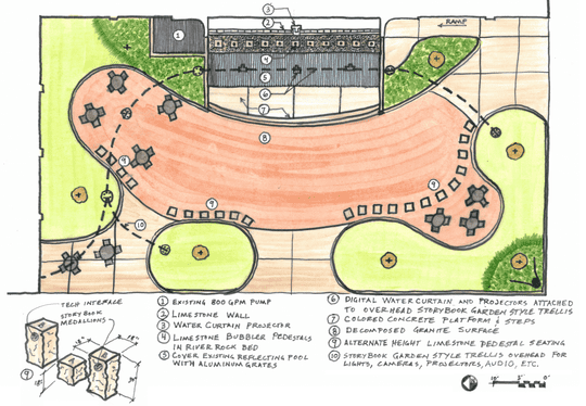 Plans for the Minter Park renovation