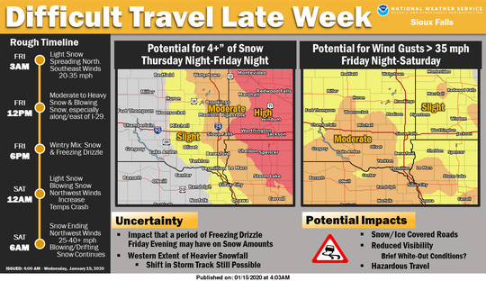This weekend will bring a strong winter storm to the area, and Sioux Falls could see the potential for more than 4 inches of snow between Thursday night and Friday night, the National Weather Service states. This could affect driving conditions for the immediate area, with stronger snowfall predicted to the east.