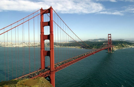 The Golden Gate Bridge spans the bay in San Francisco and is considered one of the most famous bridges in the world.