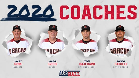 The Reno Aces' 2020 coaching staff