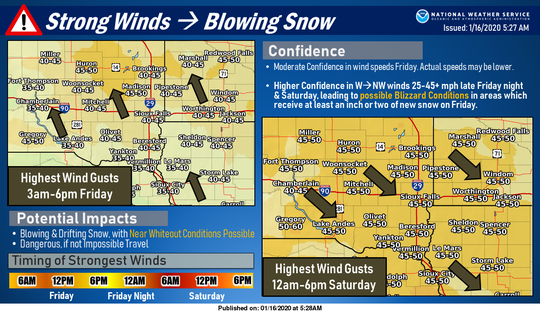 This weekend's winter storm will also bring strong winds up to 40 mph Friday, while snow falls across the area, making blowing snow a concern. The winds could also lead to possible blizzard conditions late Friday in to Saturday, according to the National Weather Service in Sioux Falls.