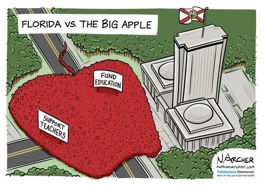 Florida vs. the Big Apple