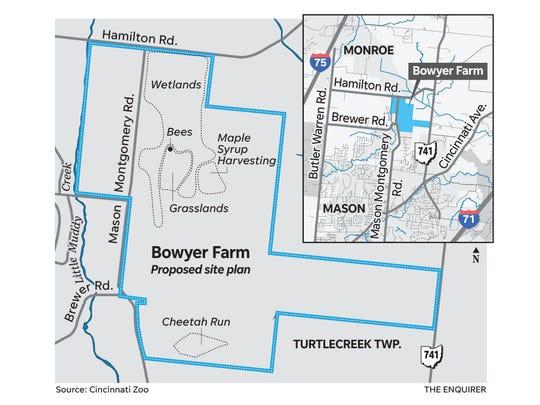 Details about the Cincinnati Zoo & Botanical Garden's Bowyer Farm in Warren County.