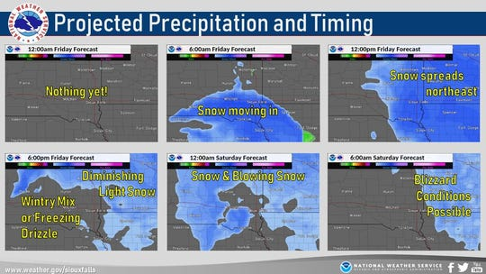 Timing of upcoming winter storm for the Sioux Falls area.