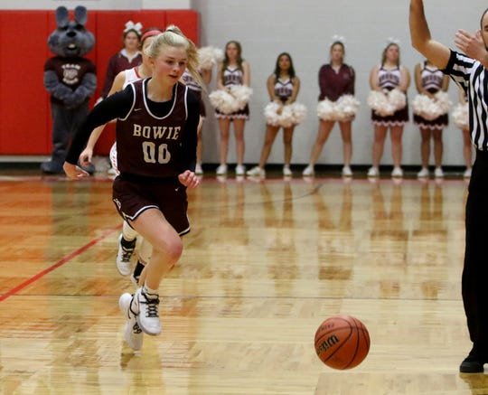 Bowie's Jayci Logan emerged as the Lady Rabbits' top scorer during a junior season that earned her Red River 22 recognition.